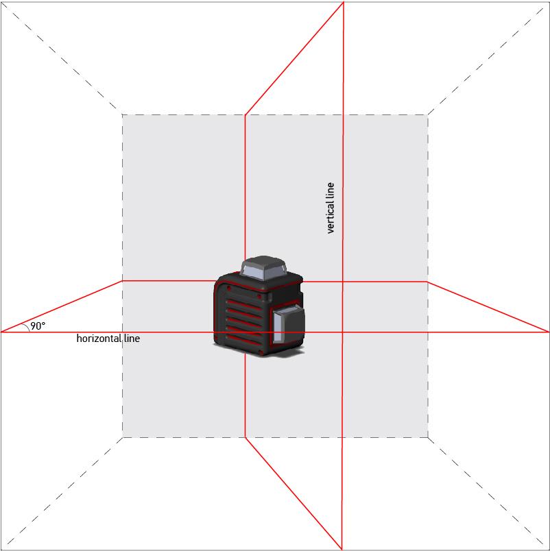 Нивелир ADA Instruments Cube 2-360 Basic Edition - фото 4