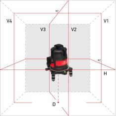 Laser Level ADA ULTRALiner 360 4V Set (Picture 13)